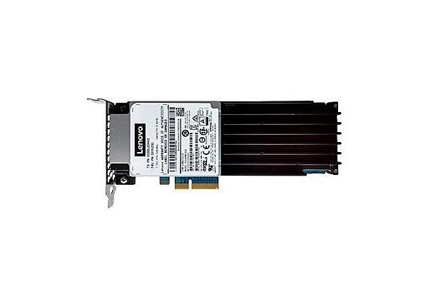 test Lenovo PX04PMC Performance 1.6 TB - PCI Express 3.0 x